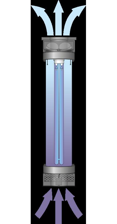 SecurSCAN® - Sistemi anti-covid